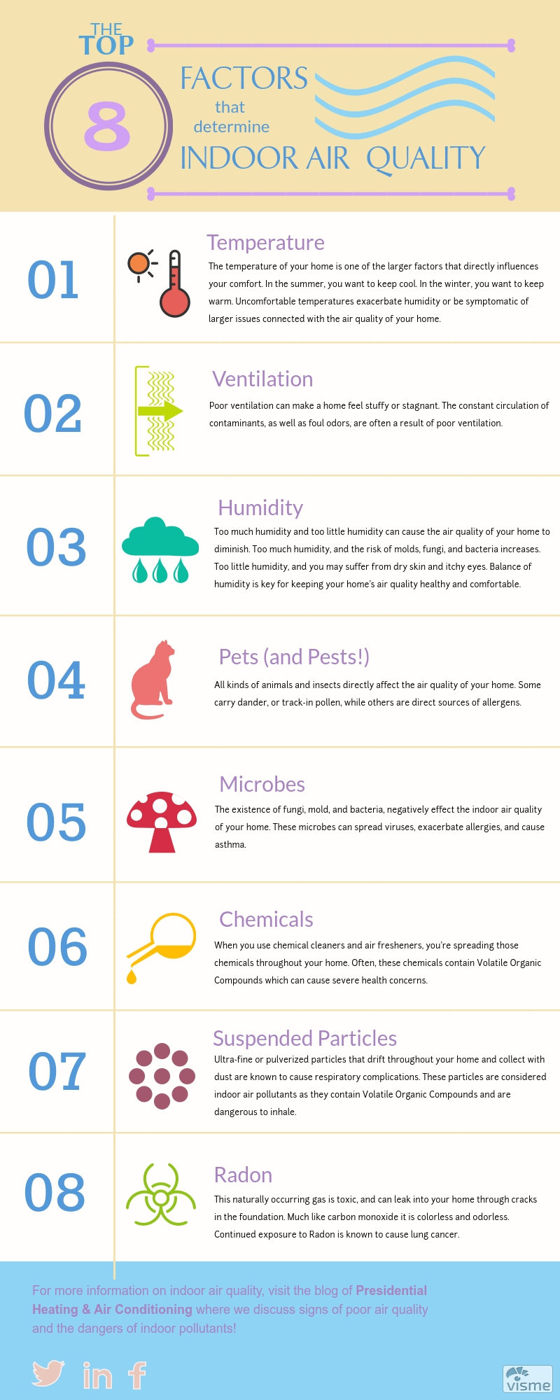 The Top 8 Factors that determine Indoor Air Quality infographic with text below